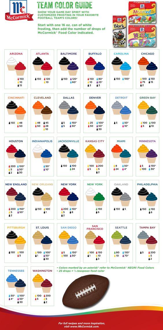 Food Coloring Mixing Chart   Pinteres