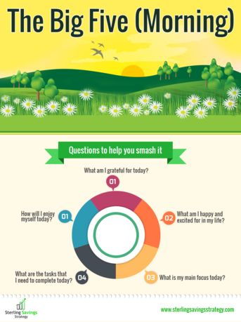 create an AMAZING infographic - fiverr