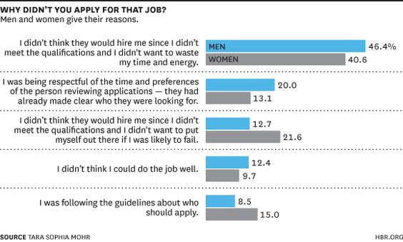 The (Depressing) Truth About Applying To Jobs Online JT O - top skills to put on a resume