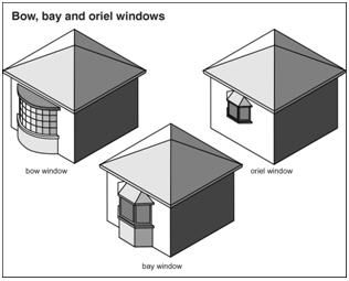 Bow Bay Oriel Windows History Architecture Construction