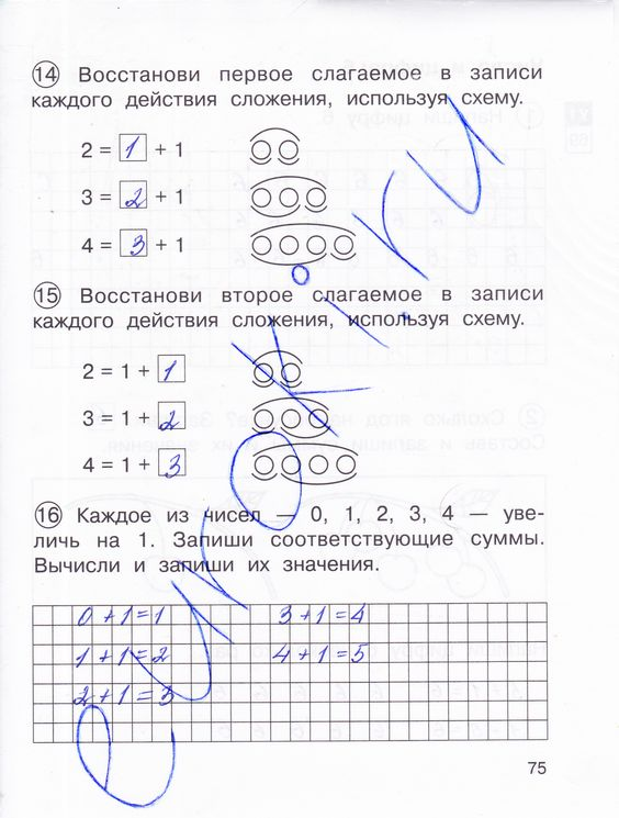 Гдз по природоведению 6 класс ильченко