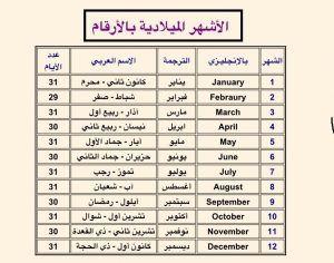 أسماء الاشهر الميلادية بالعربي و الانجليزي معاني اسماء الشهور الميلادية مجلة رجيم Vocabulary Teach Arabic Teaching