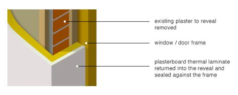 Insulating Around Window And Door Reveals Insulation Flooring Laminate