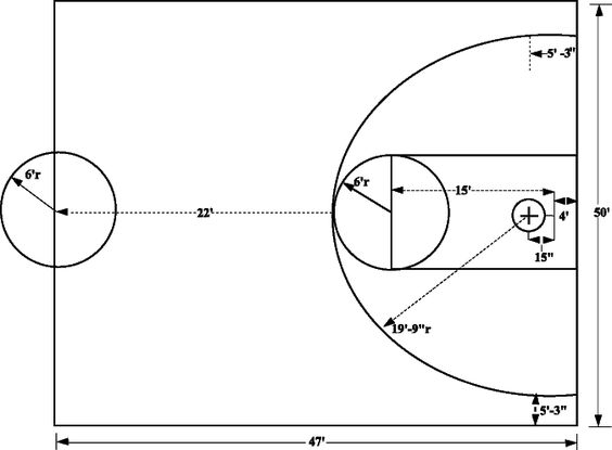 Basketball court dimensions half court google search for Residential basketball court dimensions