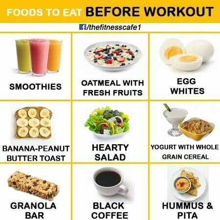 Workout, Eat before workout and Food on Pinterest
