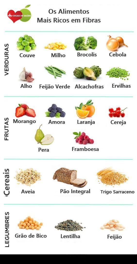 10 Piores Alimentos Fit Que Quase Todo Mundo Come Na Dieta Nutricao Alimentar Dicas De Nutricao Piores Alimentos