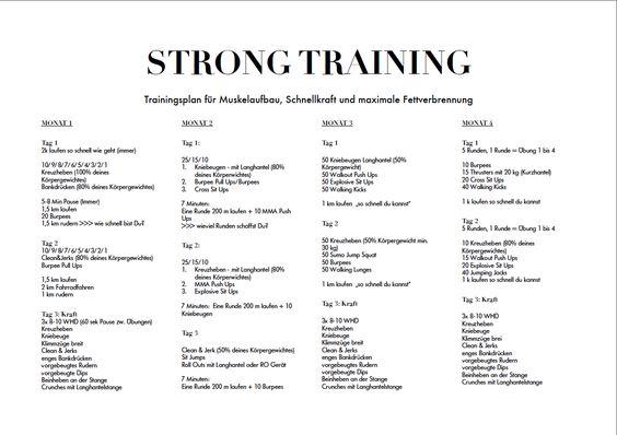 Fatburner Trainingsplan für Frauen 6 Monate - free download