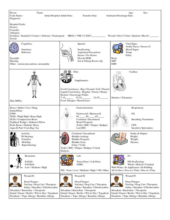 Nurse Brain Sheets - New Shift Report Nursing magazines, Nursing - shift report template