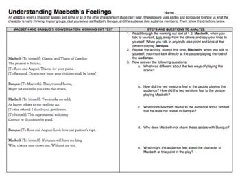 Pin By Amber Barnett Gros On School Ap Literature Composition Idea High English Lesson Teaching Shakespeare Macbeth Lessons Complete Paraphrase Of Much Ado About Nothing