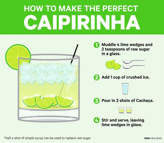 Here's how to make the national cocktail of Brazil  the caipirinha