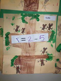 Mrs. Wood's Kindergarten Class: Rainforest Unit