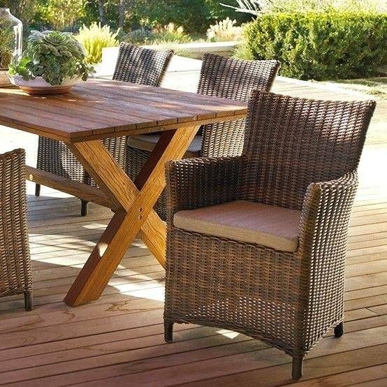 Patio Table Sets Canadian Tire