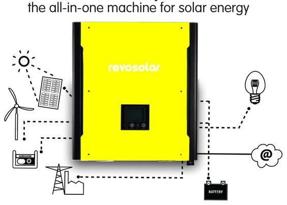 router solar - Buscar con Google