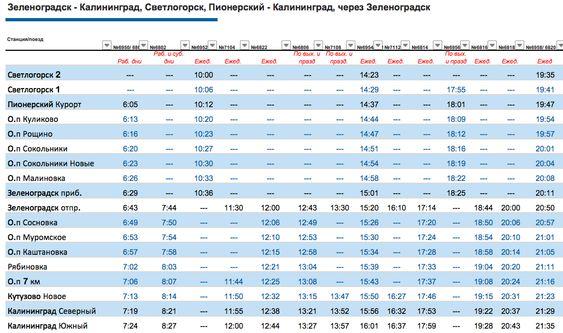 Из Зеленоградска в Калининград, Светлогорска и Пиорнерского в Калининград через Зеленоградск