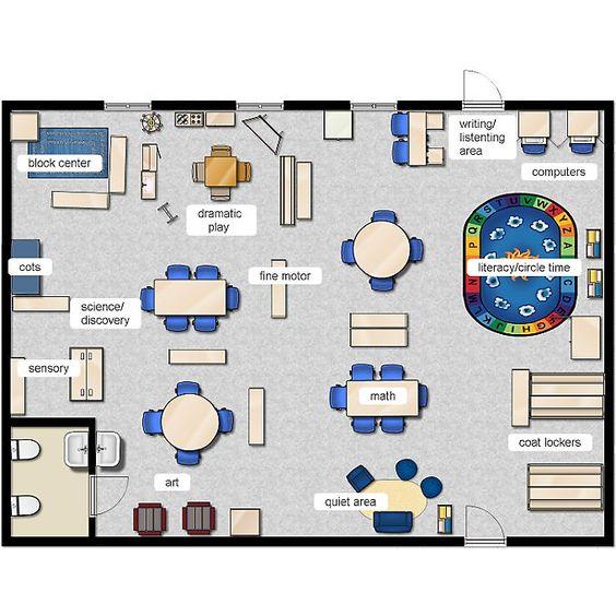 Preschool Classroom Design: Pre-K Class Layout