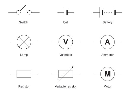 electrical current for kids
