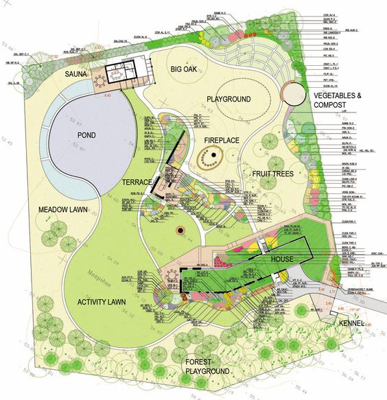 Design Garden Layout Garden Design And Garden Ideas