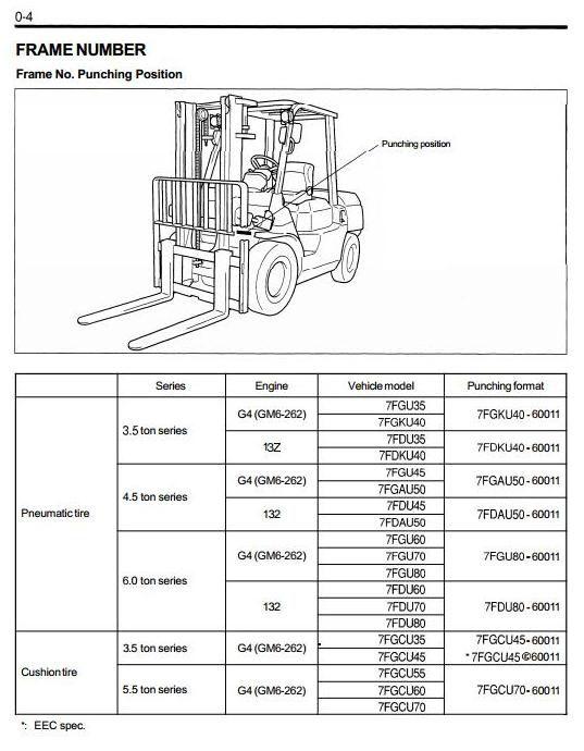 toyota forklift diagram diagram toyota electric forklift truck 5fbe10 5fbe13 5fbe15 5fbe18 hyster s120xms forklift wiring diagram diagrams