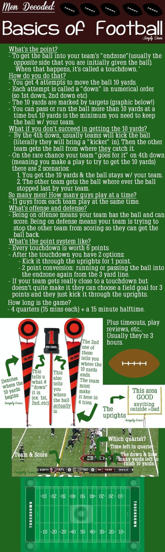 Need some basic football knowledge? Here's a breakdown of the Basics of Football on my blog Simply Evani!