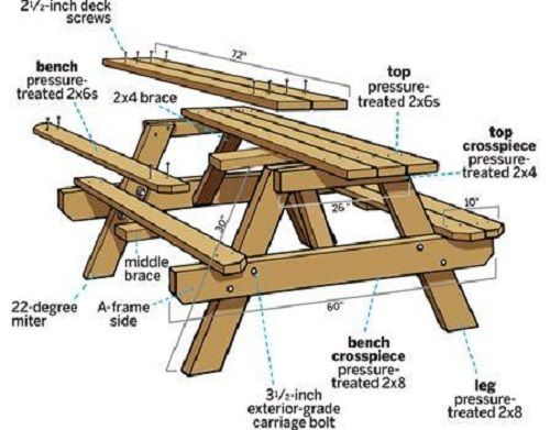 Picnic tables Plans Make your own Table design | Ideas for ...