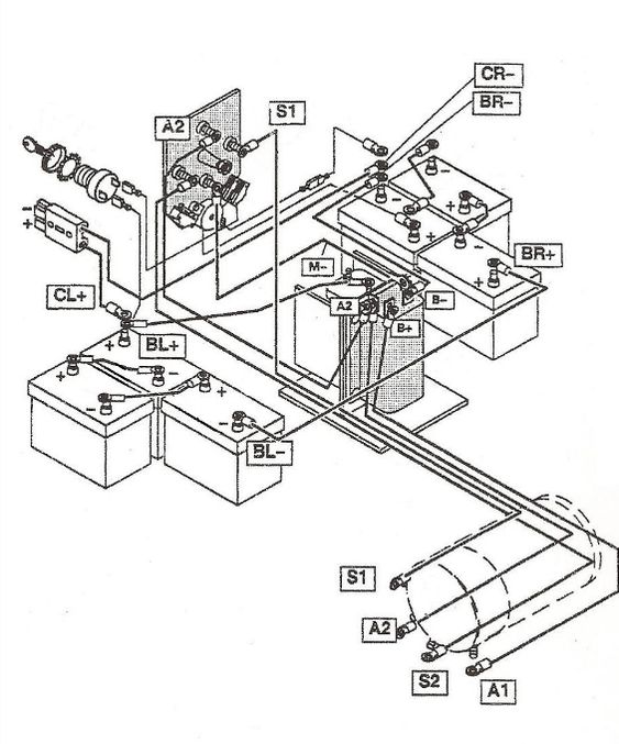 Ezgo Pds 36v Battery Wiring Diagram Wiring Diagram Ezgo Series