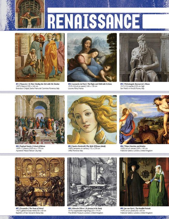 Renaissance, Studentcentered resources and Note on Pinterest