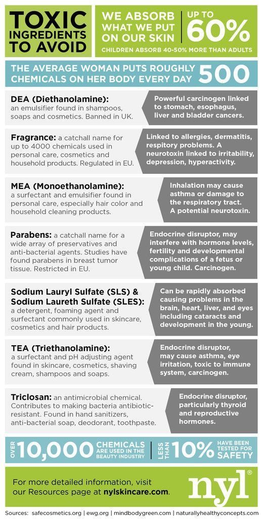 Toxic Ingredients To Avoid Keep You And Your Family Safe By Recognizing Common Toxins In Everyd In 2020 Free Skin Care Products Natural Skin Care Skincare Ingredients