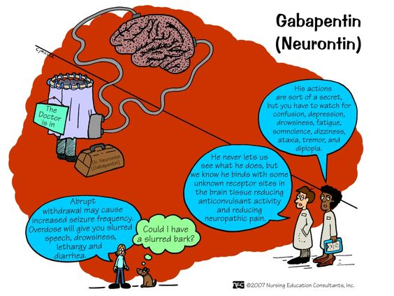 How to get gabapentin online