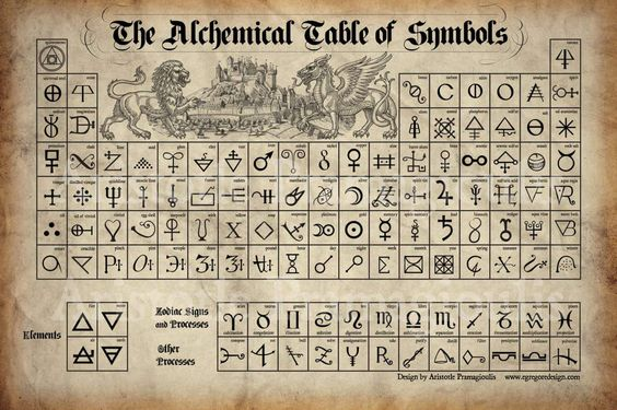 Ancient Symbol Symbolism Language Texts Masonic Freemason Illuminati Spiritual ebook. https://www.etsy.com/listing/185349930/177-rare-vintage-books-on-dvd-ancient?ref=shop_home_active_13