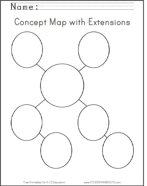 Free Printable Two Concept Map Worksheet   Student Handouts ...