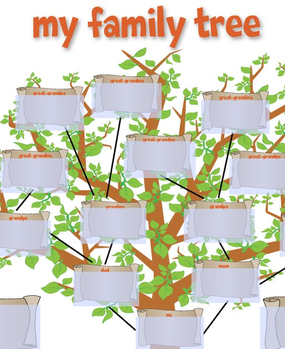Family Tree Template for Kids