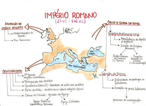 Mapa Mental: Império Romano                                                                                                                                                     Mais: