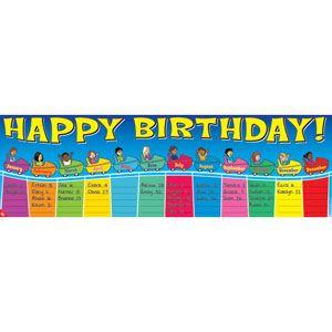 Happy Birthday! Roller Coaster Banner
