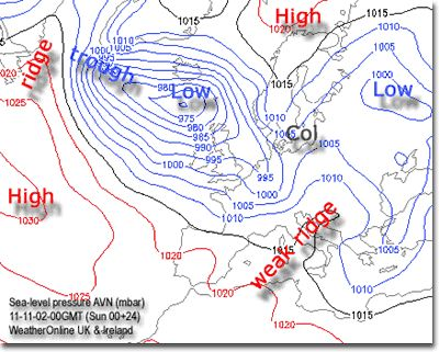 Isobars: lines which join points of equal mean-sea-level-pressure; represent stational pressure readings reduced to sea level to eliminate the effects of the different heights of the reporting stations; usually given as hecto-pascals (hpa) or millibars (mbar); determine the location and intensity of weather-producing disturbances: lows, highs, troughs, ridges