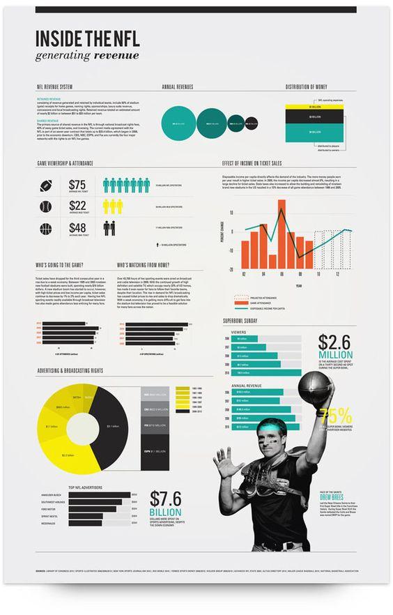 Inside the NFL #poster #infographic #design