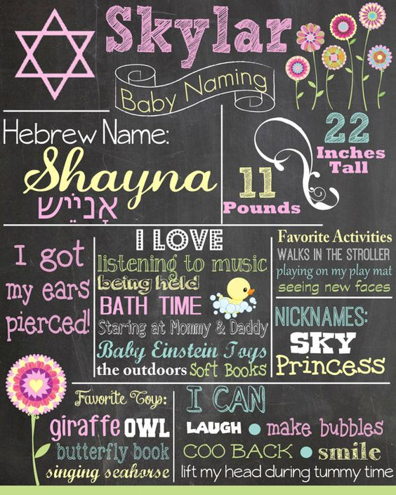 Baby Naming Ceremony Chalkboard Poster/ Invitation by MJNDoodles