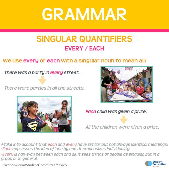 Grammar: each & every (Singular quantifiers)