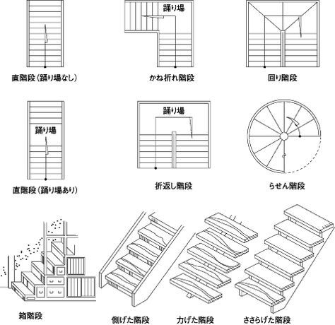 折返し階段 おりかえしかいだん 階段 図面 平面図 家の設計