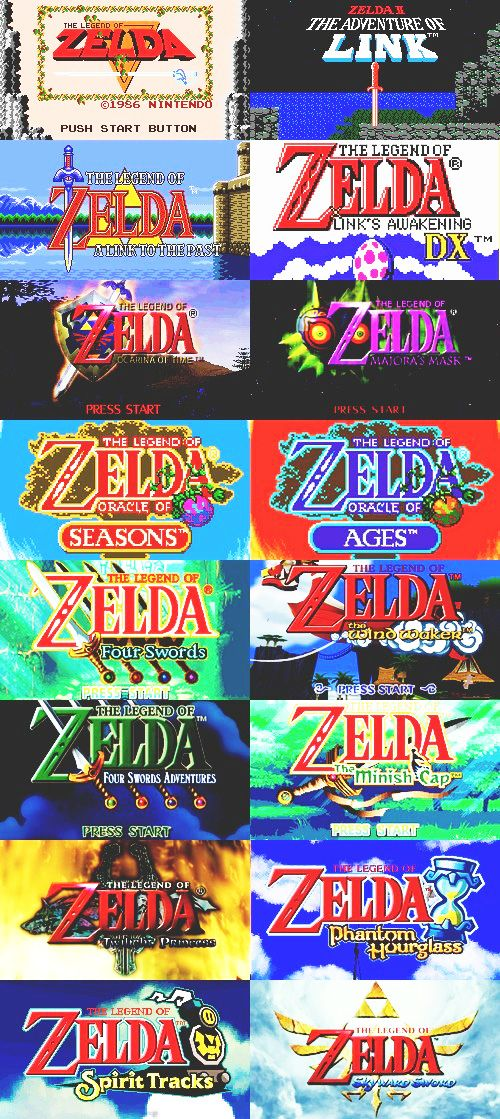 All The Classic Zelda Intro Screens In One Pic
