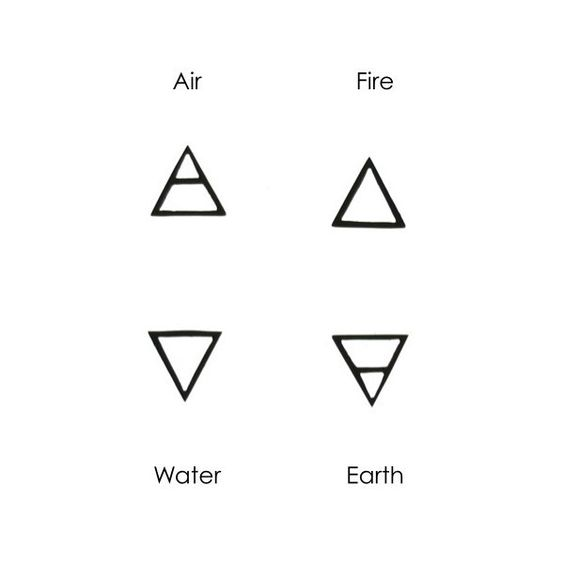 Geometric meets natural / Four elements symbolized in alchemy - earth, air, water and fire