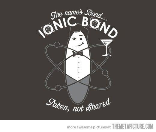 The Name's Bond…