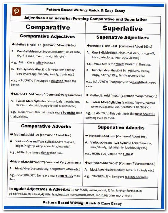 essay #wrightessay format for writing application, paper coasters - affirmative action plan template