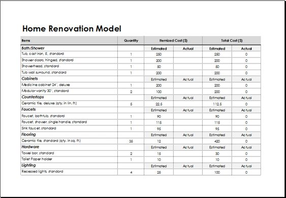 Convenience store inventory worksheet DOWNLOAD at http\/\/www - renovation checklist template