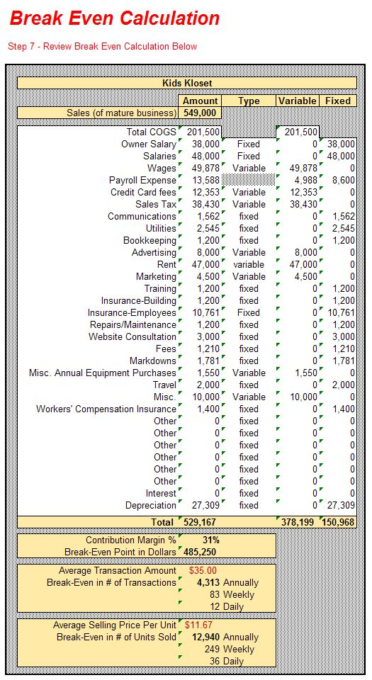 How Is SWOT Analysis Used In Business Plan Tools Pinterest - excel break even analysis template
