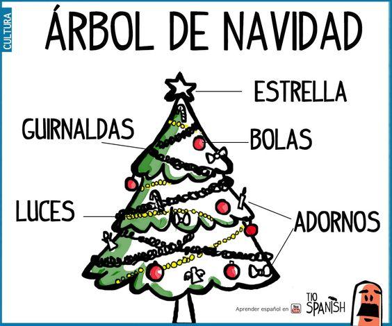 Arbol de navidad con estrella luces bolas guirnaldas y - Arbol de navidad con luces ...