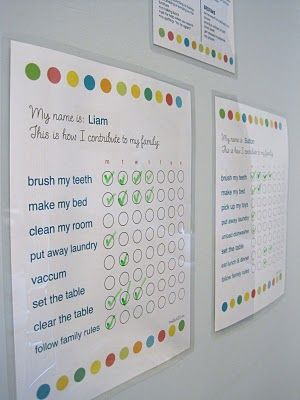 "Saying ""This is how I contribute to my family"" instead of calling them ""chores"".  Links to FREE Downloadable Chore Chart you can personalize."