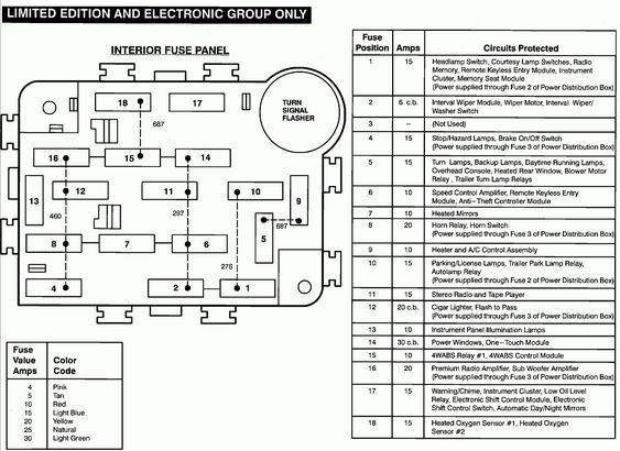 99 Chevy Astro Van Fuse Box | schematic and wiring diagram