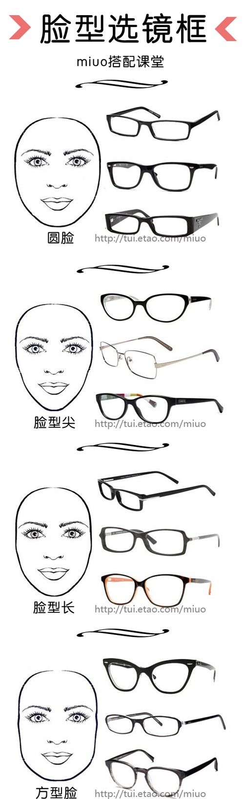 Glasses style for your face shape | I wonder how much I'd agree with this. Will pull it up before buying my next pair.