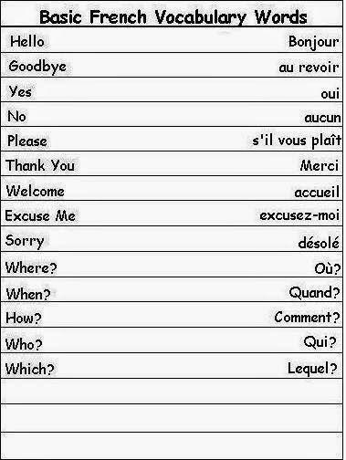 English courses in France - Language International
