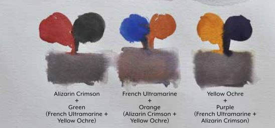 What Colors Make Gray Color Mixing With The Primary Colors What Colors Make Grey Mixing Paint Colors Color Mixing